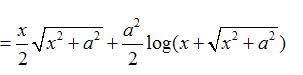 Put the Modulus sign in the input of logarithmic function