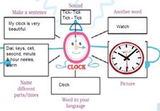 NCERT Solutions for Class 4 English Nehas Alarm Clock
