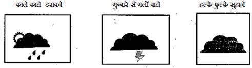 NCERT Solutions for Class 4 Hindi Man ke bhole bhale badal