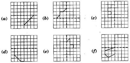 Ncert Solutions For Class 6 Maths Exercise 13 3 Mycbseguide Cbse