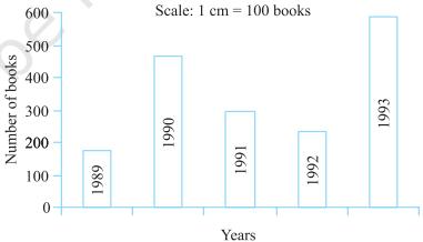 NCERT Solutions for Class 7 Maths Exercise 3 3 | myCBSEguide