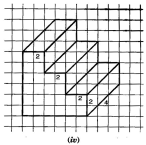 NCERT Solutions for Class 7 Maths Exercise 15 2