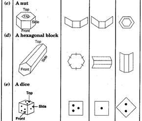 Ncert Maths Book Solutions For Class 8