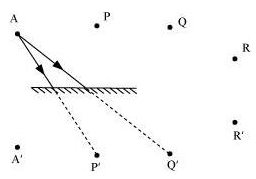 NCERT Solutions for Class 8 Science Light