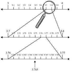 maths ncert solutions class 9 chapter 1 exercise 1.4