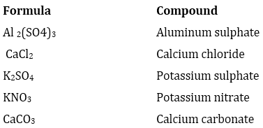 molecules atom and ans Neutrons present in an atom ans 21 element with atomic number 11 is more reactive than the one with atomic  atoms and molecules 25.