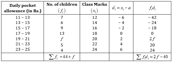 NCERT Solutions for Class 10 Maths Exercise 14 1   myCBSEguide