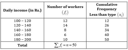 NCERT Solutions for Class 10 Maths Exercise 14 4 | myCBSEguide