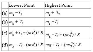 NCERT Solutions For Class 11 physics Law of Motion Part 2