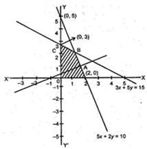 NCERT Solutions class 12 Maths Exercise 12 1   myCBSEguide