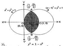 NCERT Solutions class 12 Maths Exercise 8 2   myCBSEguide
