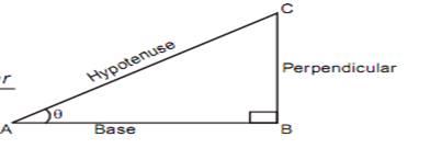Some Applications of Trigonometry class 10 Notes Mathematics