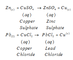 Chemical Reactions and Equations class 10 Notes Science