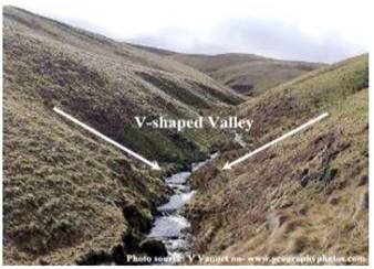 Landforms and their Evolution class 11 Notes Geography