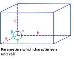 Solid State class 12 Notes Chemistry | myCBSEguide | CBSE