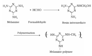 Polymers Class 12 Notes Chemistry | myCBSEguide | CBSE