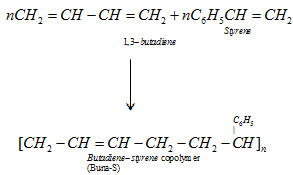 Polymers Class 12 Notes Chemistry
