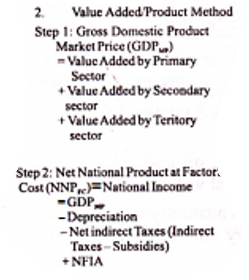 National Income and Related Aggregates class 12 Notes Economics